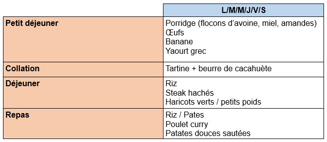 ednh-ecole-dietetique-nutrition-humaine-alimentation-sport-theo-bore.png